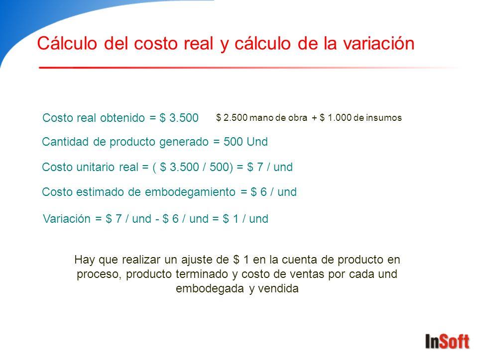 Cálculo del costo real y cálculo de la variación Costo real obtenido = $ 3.500 $ 2.500 mano de obra + $ 1.000 de insumos Cantidad de producto generado