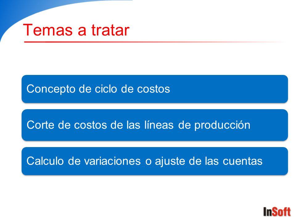 Temas a tratar Concepto de ciclo de costos Corte de costos de las líneas de producción Calculo de variaciones o ajuste de las cuentas