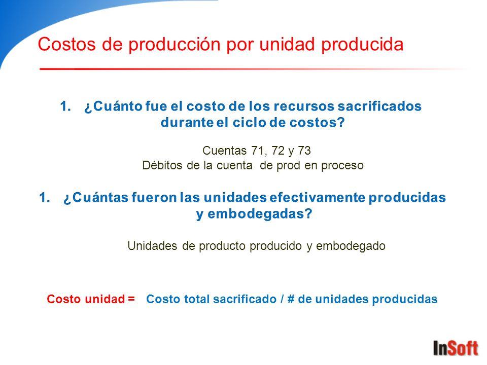 Costos de producción por unidad producida Cuentas 71, 72 y 73 Débitos de la cuenta de prod en proceso Unidades de producto producido y embodegado Cost