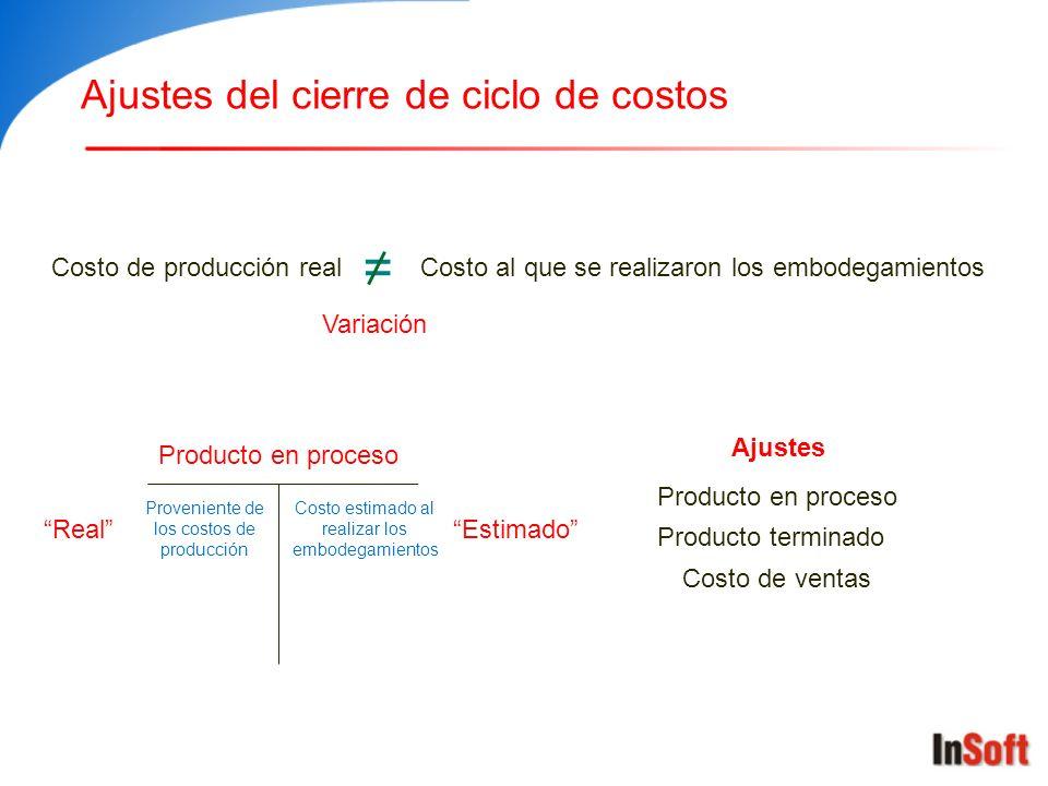 Ajustes del cierre de ciclo de costos Costo de producción real = Costo al que se realizaron los embodegamientos Variación Ajustes Producto en proceso