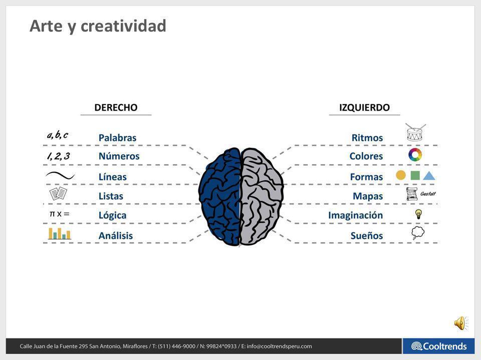 1 2 Procesos: incluyendo al cliente Propuesta de valor simplificada Ejercicio de personalidad Ejercicio participativo Análisis de contenidos Definición de objetivos para el usuario Reuniones creativas