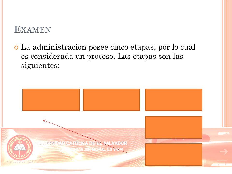 A DMINISTRACIÓN : C IENCIA, TEORÍA Y PRÁCTICA know how.