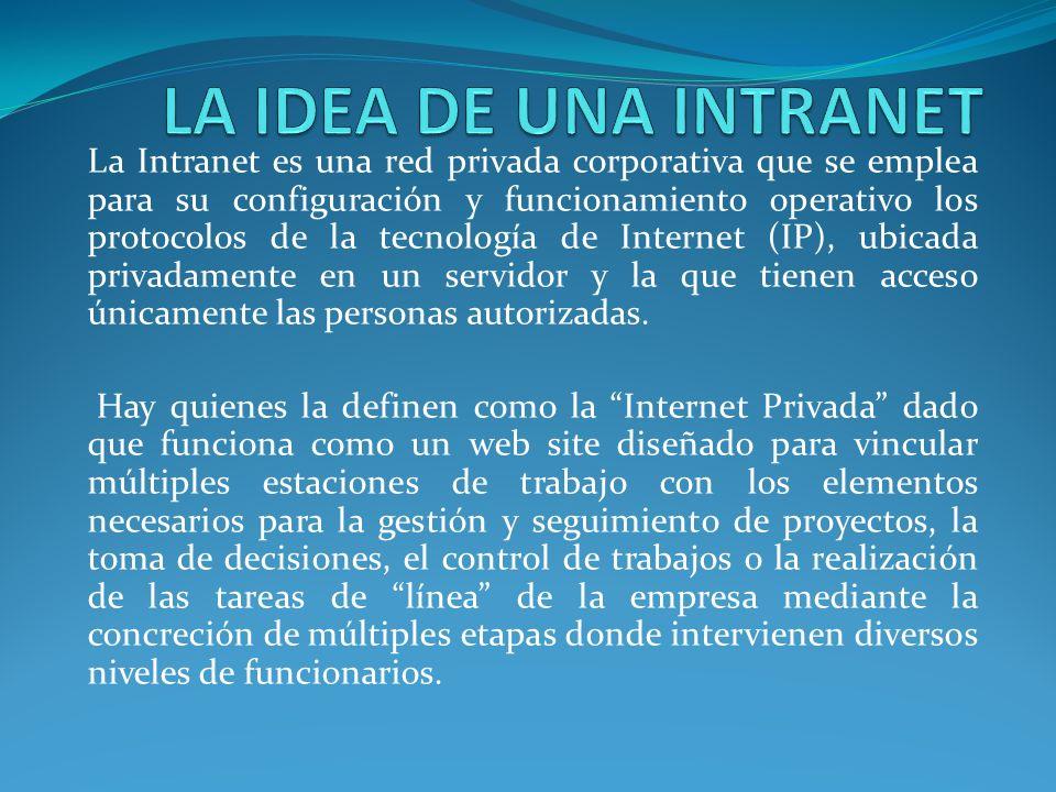 La Intranet es una red privada corporativa que se emplea para su configuración y funcionamiento operativo los protocolos de la tecnología de Internet (IP), ubicada privadamente en un servidor y la que tienen acceso únicamente las personas autorizadas.