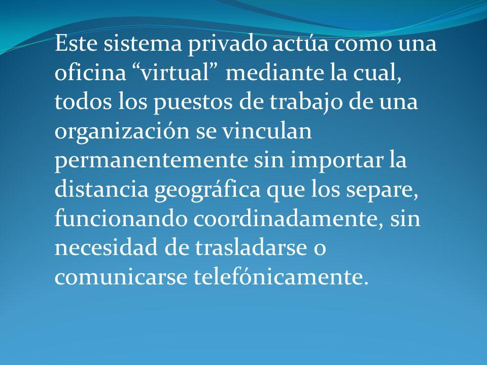 Este sistema privado actúa como una oficina virtual mediante la cual, todos los puestos de trabajo de una organización se vinculan permanentemente sin importar la distancia geográfica que los separe, funcionando coordinadamente, sin necesidad de trasladarse o comunicarse telefónicamente.