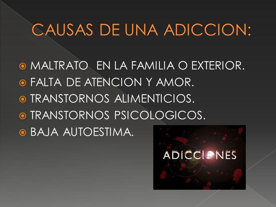 MALTRATO EN LA FAMILIA O EXTERIOR. FALTA DE ATENCION Y AMOR. TRANSTORNOS ALIMENTICIOS. TRANSTORNOS PSICOLOGICOS. BAJA AUTOESTIMA.