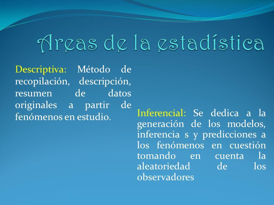Descriptiva: Método de recopilación, descripción, resumen de datos originales a partir de fenómenos en estudio. Inferencial: Se dedica a la generación