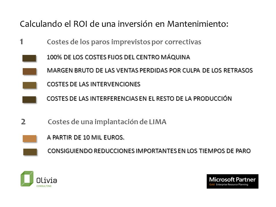 Calculando el ROI de una inversión en Mantenimiento: 1 Costes de los paros imprevistos por correctivas 100% DE LOS COSTES FIJOS DEL CENTRO MÁQUINA MAR