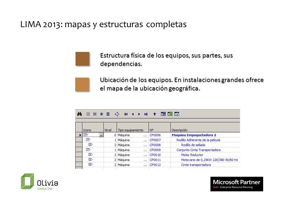 LIMA 2013: mapas y estructuras completas Estructura física de los equipos, sus partes, sus dependencias. Ubicación de los equipos. En instalaciones gr