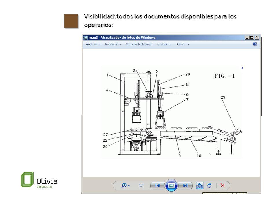 Visibilidad: todos los documentos disponibles para los operarios: