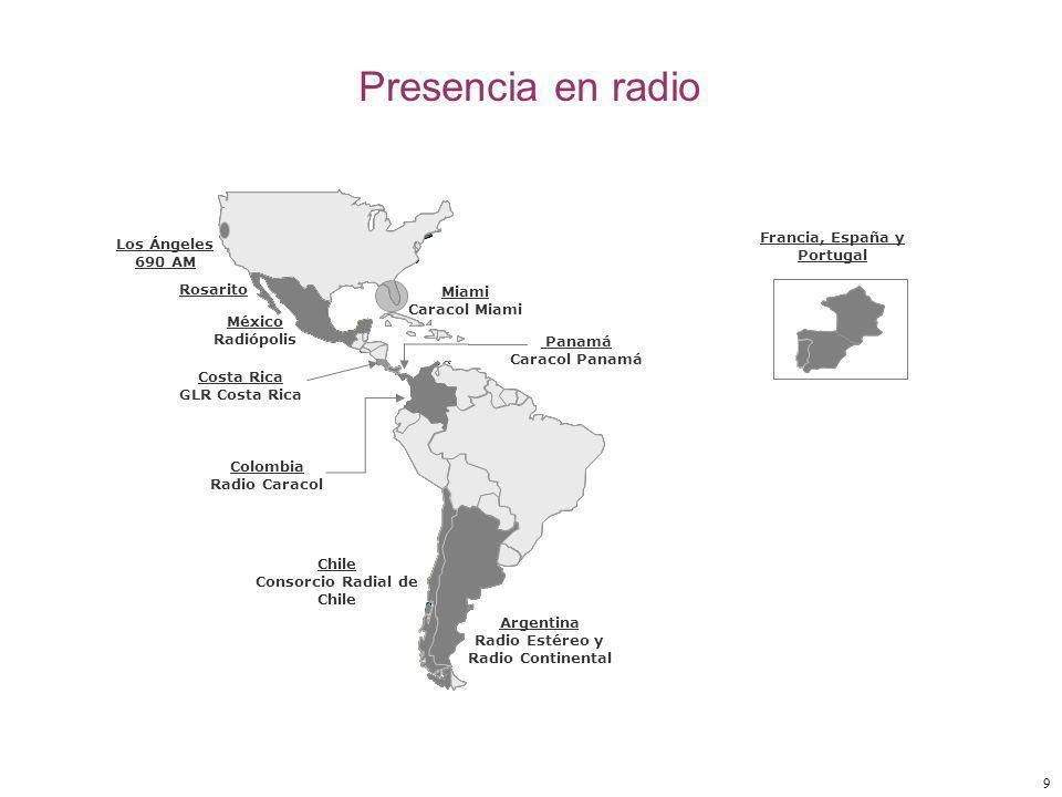 9 México Radiópolis Miami Caracol Miami Panamá Caracol Panamá Chile Consorcio Radial de Chile Colombia Radio Caracol Costa Rica GLR Costa Rica Argentina Radio Estéreo y Radio Continental Presencia en radio Francia, España y Portugal Los Ángeles 690 AM Rosarito
