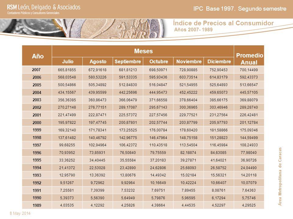 Índice de Precios al Consumidor Años 2007- 1989 8 May 2014 IPC Base 1997. Segundo semestre Año Meses Promedio Anual Julio AgostoSeptiembre Octubre Nov
