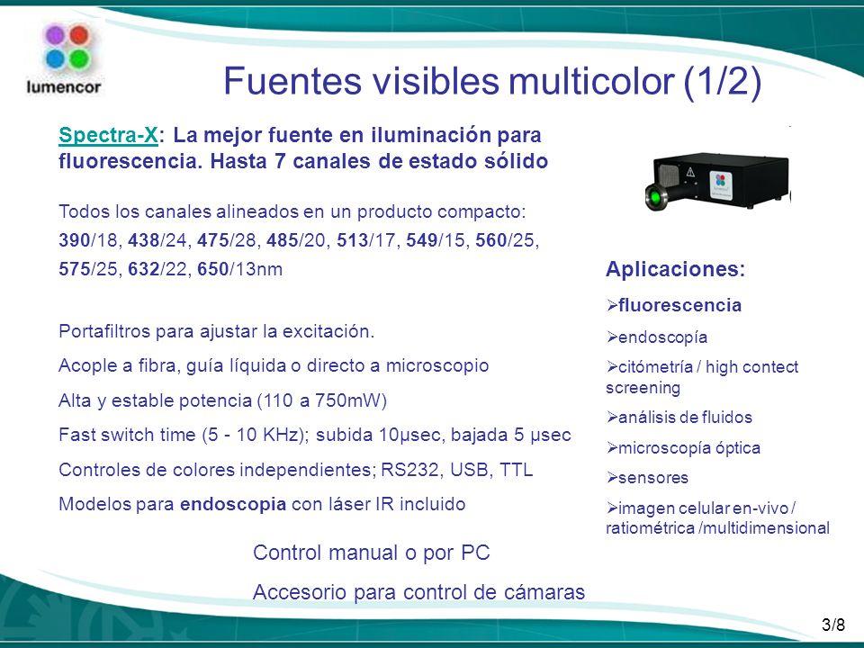 4/8 Fuentes visibles multicolor (2/2) Fuente de luz programable Fuente de luz programable de color selectivo - sin componentes mecánicos ni ópticos añadidos ni internos - Controlable en lambda, intensidad, tiempo de exposición - 380-720nm, 450-900nm y 600-1100nm - Potencia: 350mW rango completo; 1.5mW/nm típico, 1.8mW/nm peak - Precisión espectral: 1nm; Resolución 15nm; opcional 10nm, 20nm Aplicaciones : Microscopía Imagen fluorescencia Diagnóstico clínico Inspección células solares Test de sensores Inspección Farmacia / Química PhotoFluor-IIPhotoFluor-II: Fuente de haluro metálico, 200W Con rueda de filtros de 5 posiciones integrada Obturador (shutter) integrado Controblable por ordenador o manualmente Salida ultra estable 340-650nm (incluye bloqueo IR) Adaptable a la mayoría de los microscopios 1600h de vida, fácil cambiar lámparas (lámparas de mercurio ~200h)