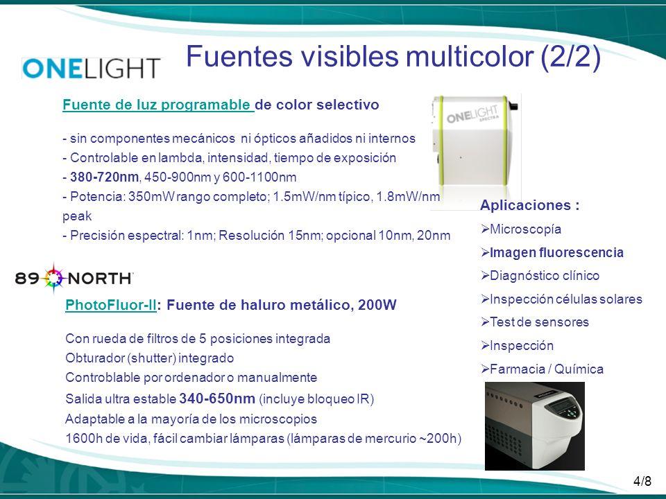 5/8 Componentes ópticos Filtros Filtros de alta calidad Densidad neutra Dicroicos/emisión/excitación Notch, passband,… Single-dual-triple-quad laser optics...