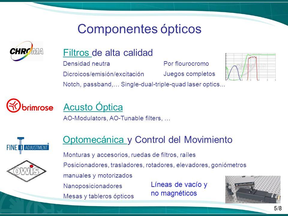 5/8 Componentes ópticos Filtros Filtros de alta calidad Densidad neutra Dicroicos/emisión/excitación Notch, passband,… Single-dual-triple-quad laser o