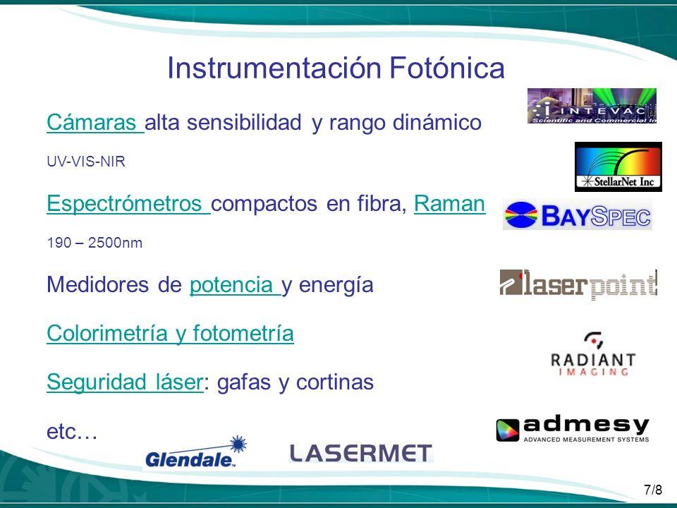 7/8 Instrumentación Fotónica Cámaras Cámaras alta sensibilidad y rango dinámico UV-VIS-NIR Espectrómetros Espectrómetros compactos en fibra, Raman 190