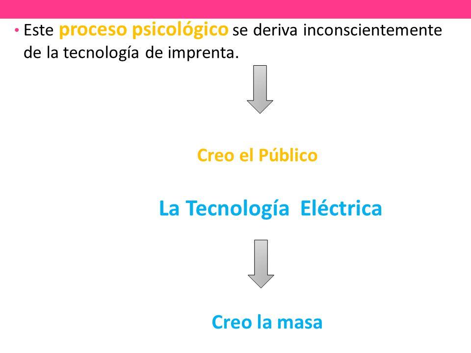 Este proceso psicológico se deriva inconscientemente de la tecnología de imprenta.