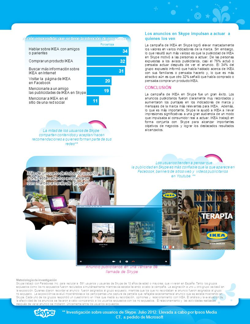 **Skype user research, July 2012, conducted by Ipsos MediaCT on behalf of Microsoft.