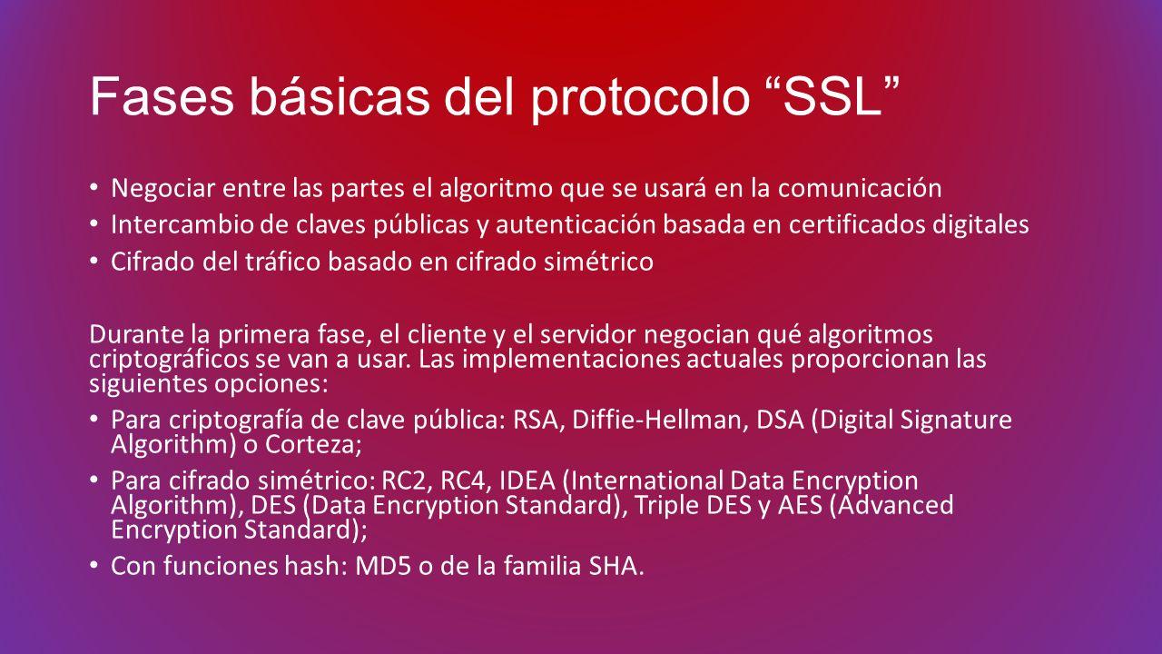 Fases básicas del protocolo SSL Negociar entre las partes el algoritmo que se usará en la comunicación Intercambio de claves públicas y autenticación