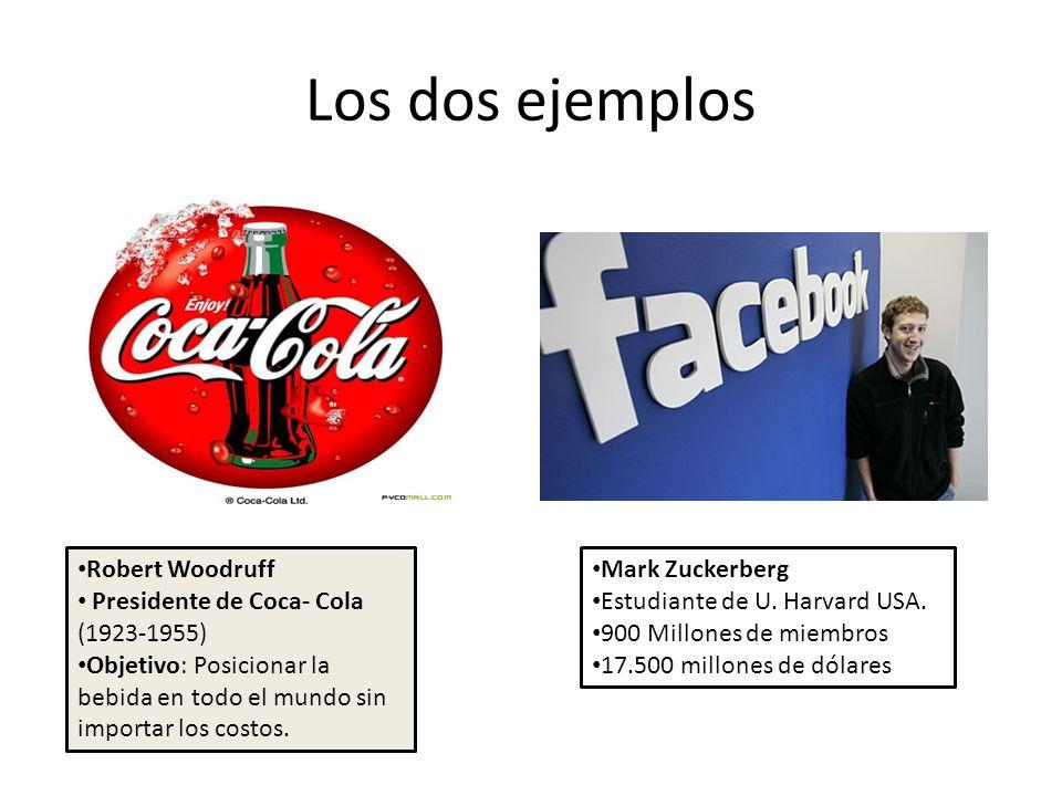 Los dos ejemplos Robert Woodruff Presidente de Coca- Cola (1923-1955) Objetivo: Posicionar la bebida en todo el mundo sin importar los costos. Mark Zu