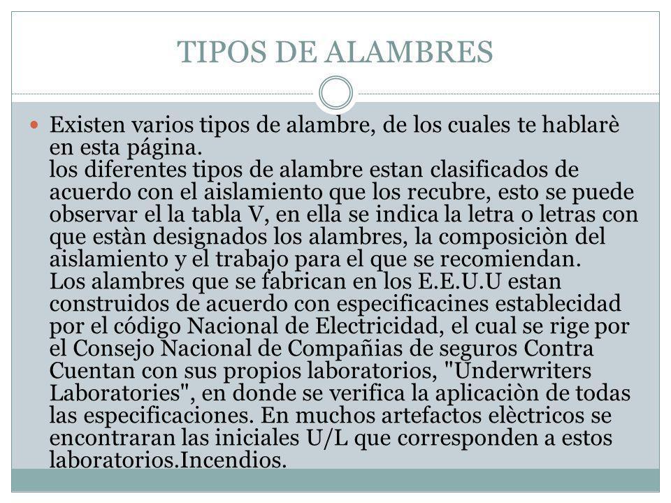 TIPOS DE ALAMBRES Existen varios tipos de alambre, de los cuales te hablarè en esta página. los diferentes tipos de alambre estan clasificados de acue