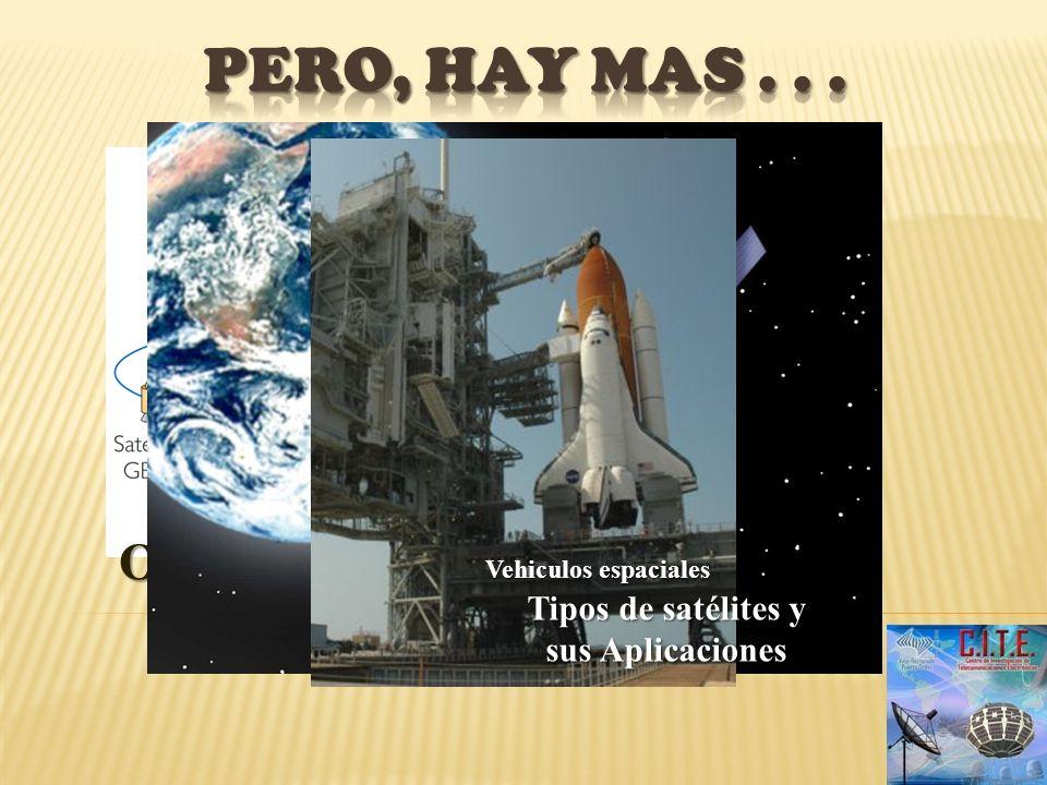 Orbitas Vehiculos espaciales Tipos de satélites y sus Aplicaciones