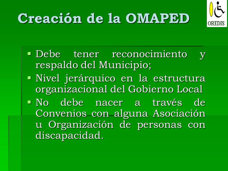 Creación de la OMAPED Debe tener reconocimiento y respaldo del Municipio; Debe tener reconocimiento y respaldo del Municipio; Nivel jerárquico en la e