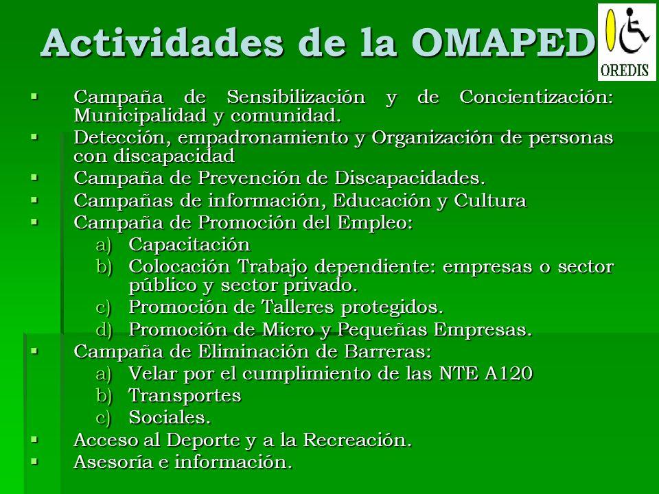 Actividades de la OMAPED Campaña de Sensibilización y de Concientización: Municipalidad y comunidad. Campaña de Sensibilización y de Concientización: