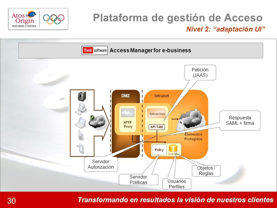 Transformando en resultados la visión de nuestros clientes 30 Plataforma de gestión de Acceso Nivel 2: adaptación UI Access Manager for e-business Ser
