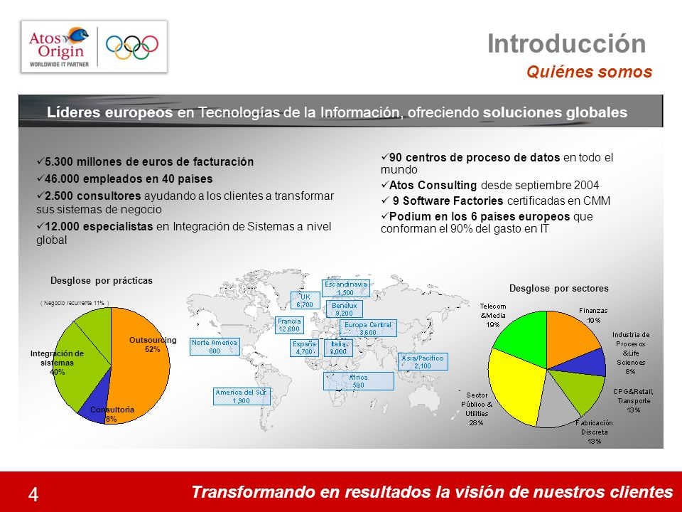 Transformando en resultados la visión de nuestros clientes 5 The largest sports related Information Technology contract ever awarded We are extremely pleased to have expanded our partnership with Atos Origin as the Worldwide IT Partner for two more Games.