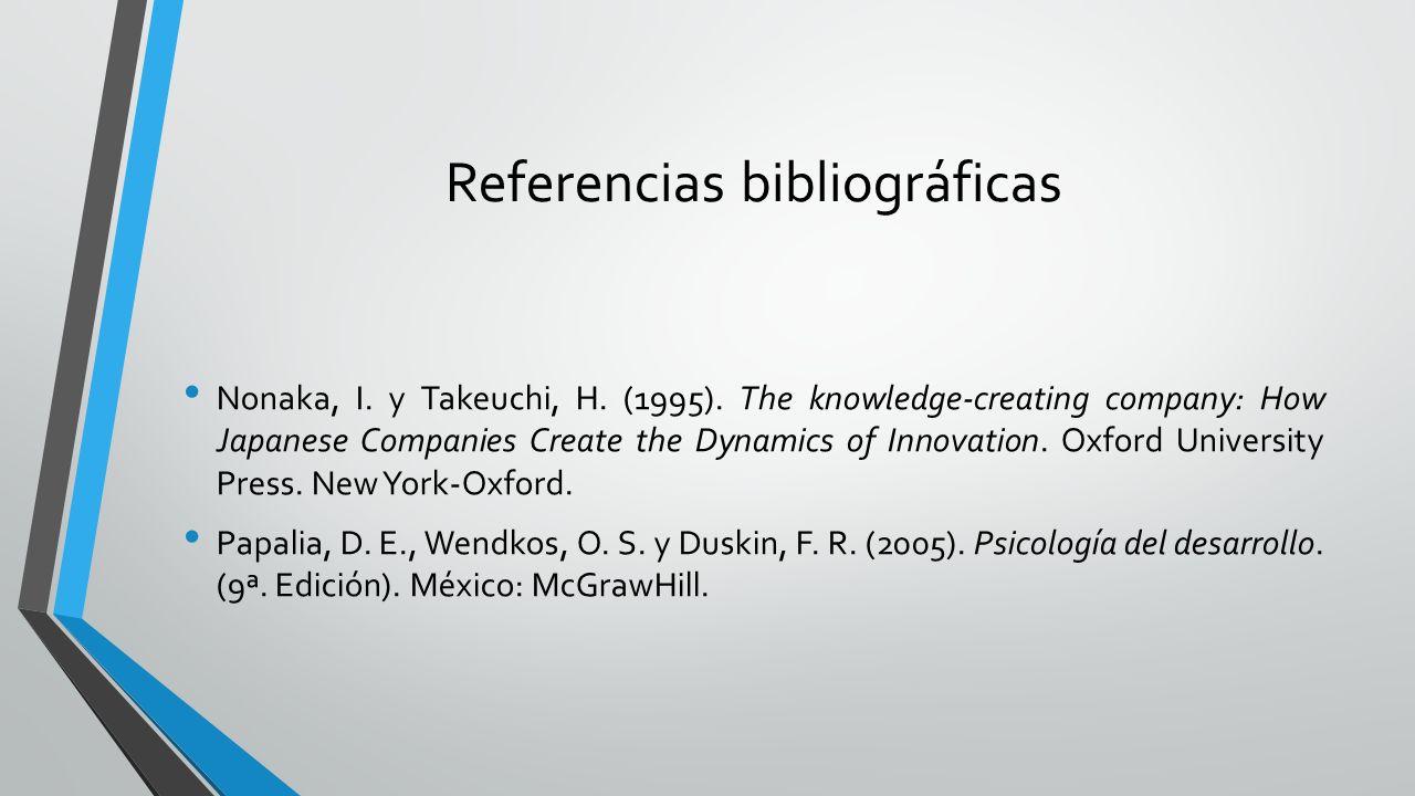 Referencias bibliográficas Nonaka, I.y Takeuchi, H.