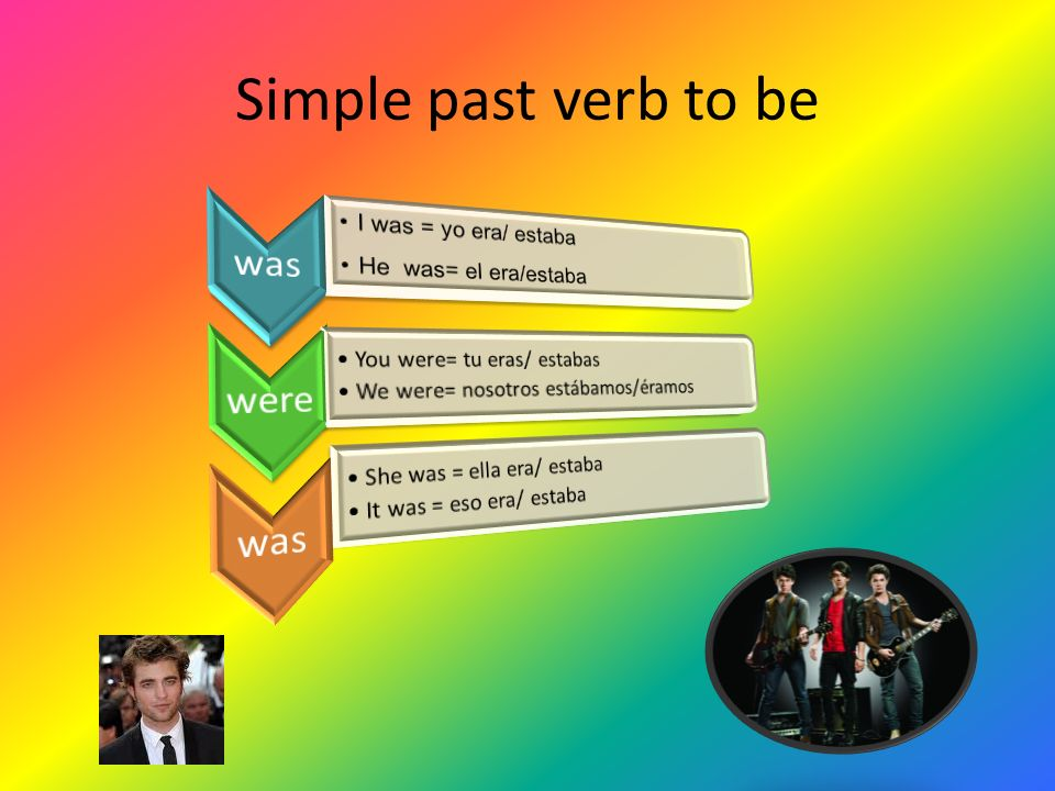 Simple past verb to be