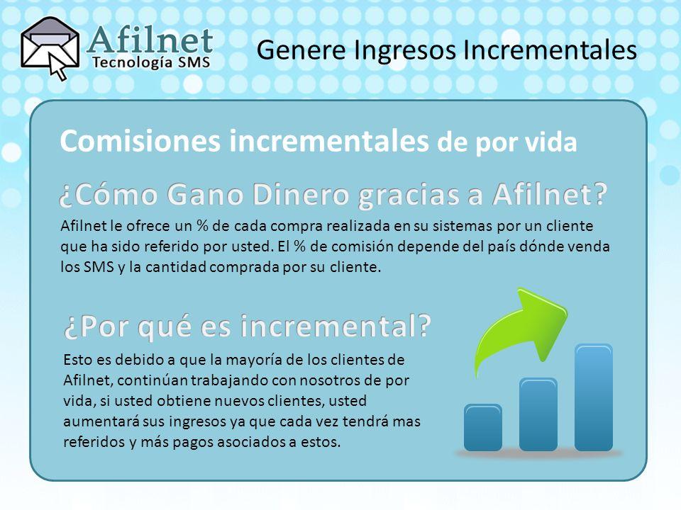 Genere Ingresos Incrementales Comisiones incrementales de por vida Afilnet le ofrece un % de cada compra realizada en su sistemas por un cliente que ha sido referido por usted.