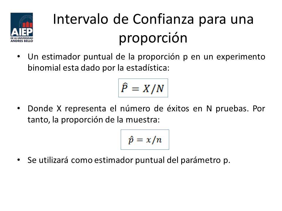 Intervalo de Confianza para una proporción Un estimador puntual de la proporción p en un experimento binomial esta dado por la estadística: Donde X representa el número de éxitos en N pruebas.