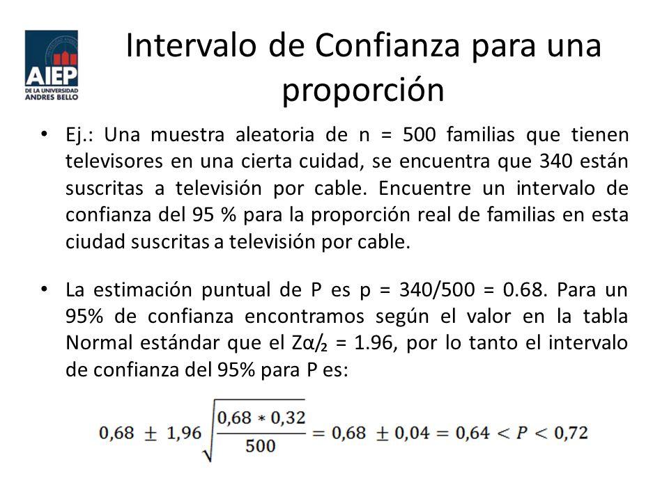 Intervalo de Confianza para una proporción Ej.: Una muestra aleatoria de n = 500 familias que tienen televisores en una cierta cuidad, se encuentra que 340 están suscritas a televisión por cable.