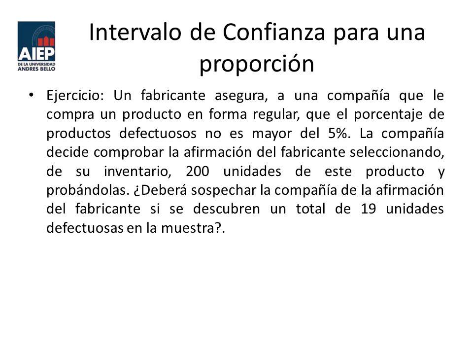 Intervalo de Confianza para una proporción Ejercicio: Un fabricante asegura, a una compañía que le compra un producto en forma regular, que el porcentaje de productos defectuosos no es mayor del 5%.