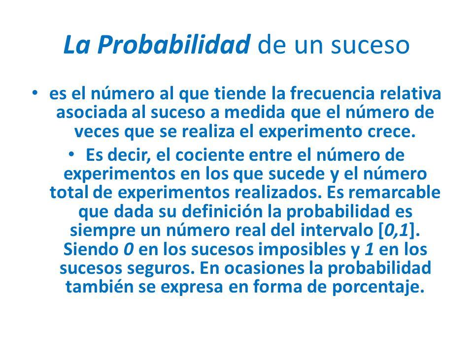 La Probabilidad de un suceso es el número al que tiende la frecuencia relativa asociada al suceso a medida que el número de veces que se realiza el ex