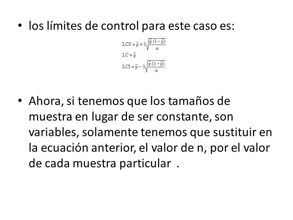 Límites de control basados en los valores muestrales (a) Los límites de control de muestras de tamaño variable serían: Donde: Límites de control basados en los valores estándar (b) Si se conoce el valor estándar de p, podemos calcular los límites de control con base en el valor de p, sustituyendo este valor, en lugar de en las fórmulas anteriores.