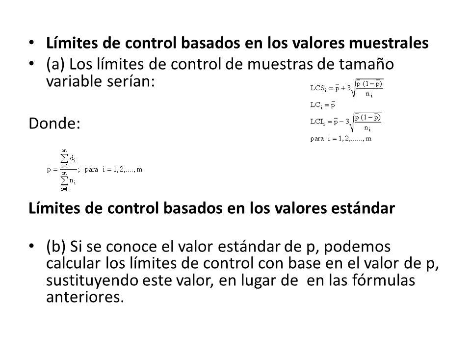Límites de control basados en los valores muestrales (a) Los límites de control de muestras de tamaño variable serían: Donde: Límites de control basad