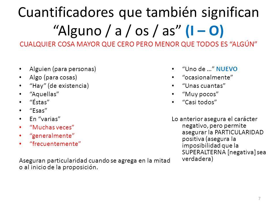 Cuantificadores que también significan Alguno / a / os / as (I – O) CUALQUIER COSA MAYOR QUE CERO PERO MENOR QUE TODOS ES ALGÚN Alguien (para personas