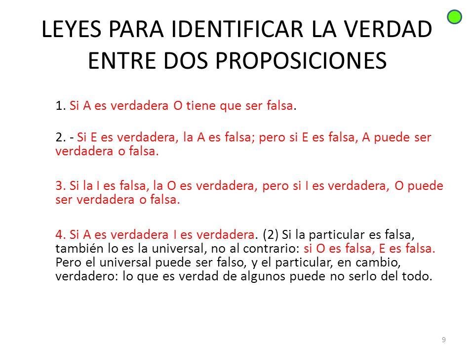 LEYES PARA IDENTIFICAR LA VERDAD ENTRE DOS PROPOSICIONES 1. Si A es verdadera O tiene que ser falsa. 2. - Si E es verdadera, la A es falsa; pero si E