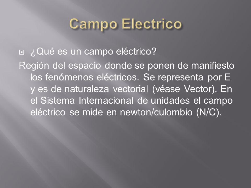 ¿Qué es un campo eléctrico? Región del espacio donde se ponen de manifiesto los fenómenos eléctricos. Se representa por E y es de naturaleza vectorial