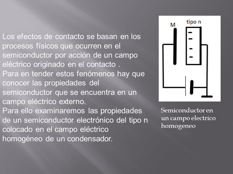 Los efectos de contacto se basan en los procesos físicos que ocurren en el semiconductor por acción de un campo eléctrico originado en el contacto. Pa