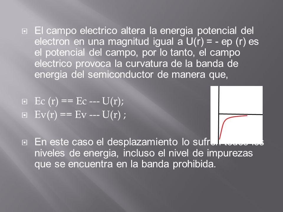 El campo electrico altera la energia potencial del electron en una magnitud igual a U(r) = - ep (r) es el potencial del campo, por lo tanto, el campo