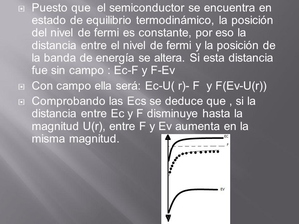 Puesto que el semiconductor se encuentra en estado de equilibrio termodinámico, la posición del nivel de fermi es constante, por eso la distancia entr