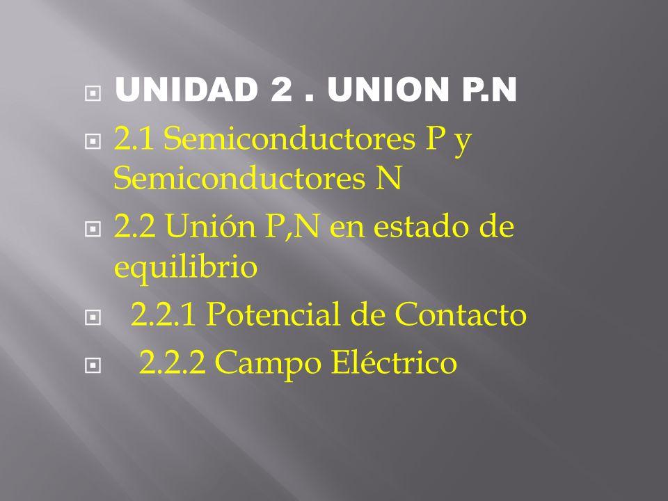 UNIDAD 2. UNION P.N 2.1 Semiconductores P y Semiconductores N 2.2 Unión P,N en estado de equilibrio 2.2.1 Potencial de Contacto 2.2.2 Campo Eléctrico