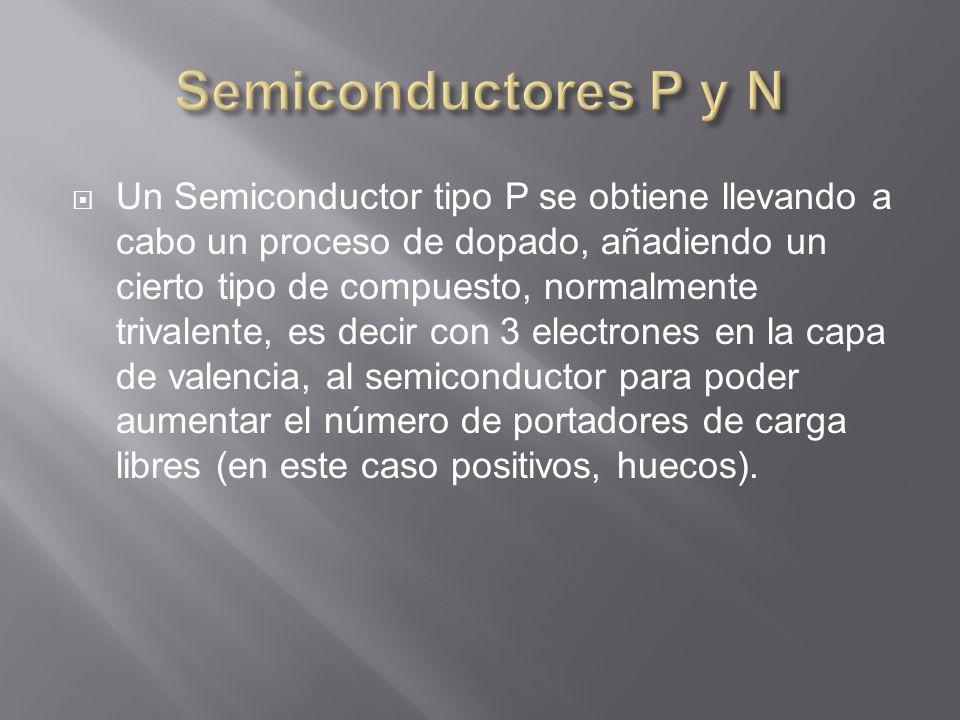 Un Semiconductor tipo P se obtiene llevando a cabo un proceso de dopado, añadiendo un cierto tipo de compuesto, normalmente trivalente, es decir con 3