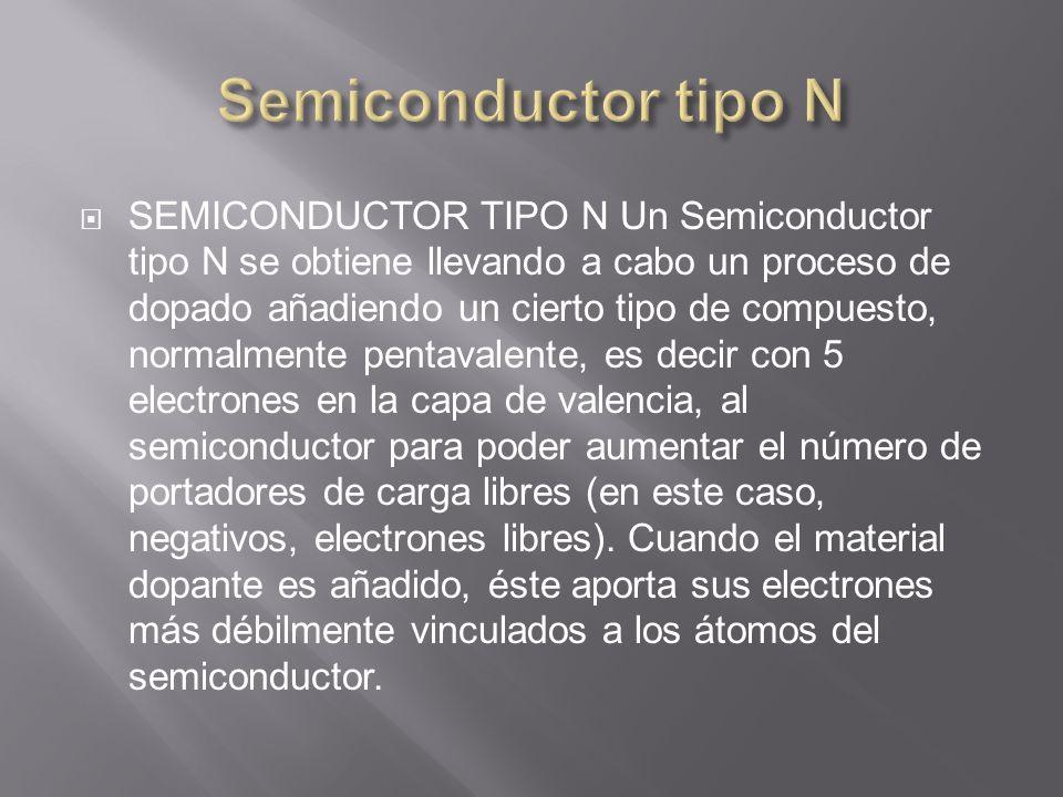 SEMICONDUCTOR TIPO N Un Semiconductor tipo N se obtiene llevando a cabo un proceso de dopado añadiendo un cierto tipo de compuesto, normalmente pentav