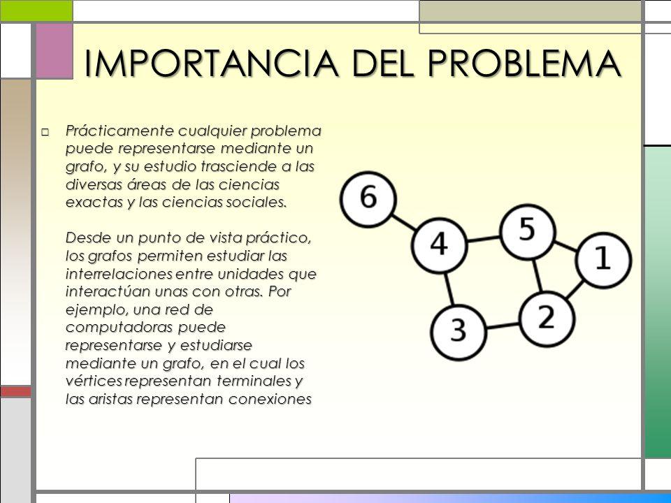 IMPORTANCIA DEL PROBLEMA Prácticamente cualquier problema puede representarse mediante un grafo, y su estudio trasciende a las diversas áreas de las c