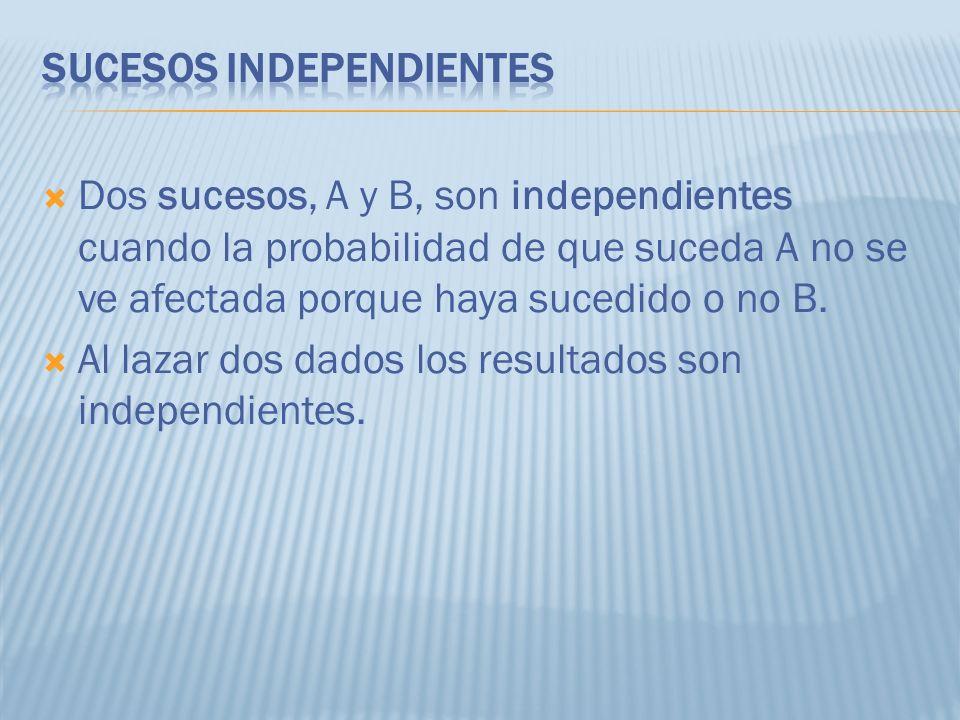 Dos sucesos, A y B, son independientes cuando la probabilidad de que suceda A no se ve afectada porque haya sucedido o no B. Al lazar dos dados los re