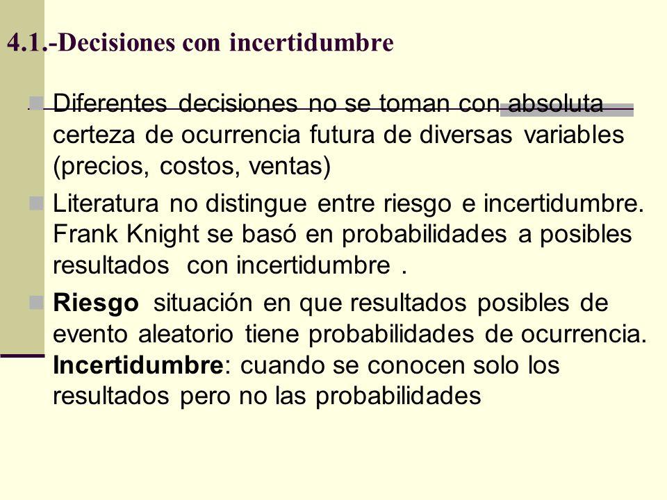 4.1.-Decisiones con incertidumbre Diferentes decisiones no se toman con absoluta certeza de ocurrencia futura de diversas variables (precios, costos,